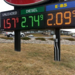 What should we be spending on Gasoline in 2015? 3