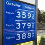 What should we be spending on Gasoline in 2015? 2